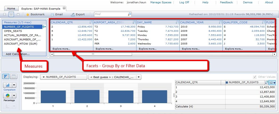 SAP BusinessObjects Explorer 4.0, powered by SAP HANA | SAP BI Blog